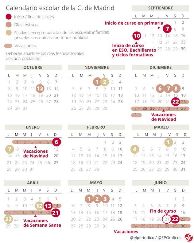 Calendario Madrid 2019.School Calendar In Madrid 2018 2019 Teach Abroad Spain School