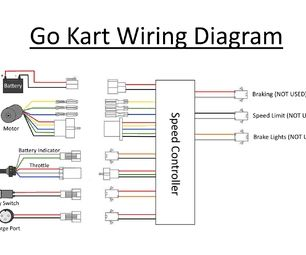 97466dcdcf9b5ca4b7be17488e86dba8 wiring diagram roketa 250cc buggy mfg wiring diagram images roketa 250 go kart wiring diagram at gsmx.co