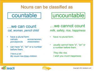 nouns_count_uncount_b_p-0.png (300×227)