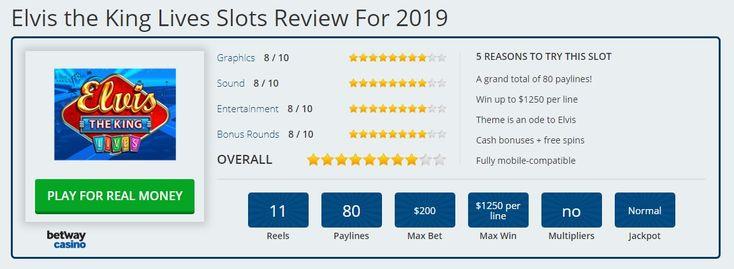 Www Online Slots