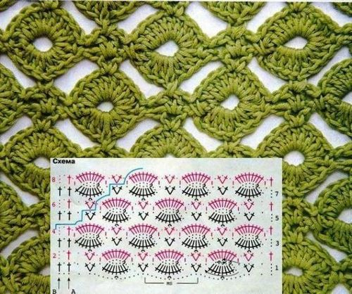 Cool Crochet Patterns : josettacay: Cool stitch pattern here. Crochet Pinterest