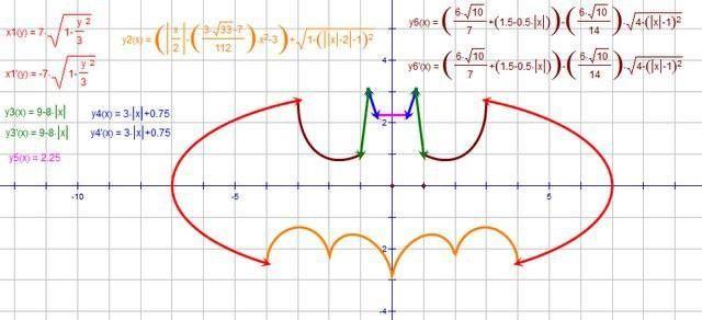 demetri martin graphs - photo #38