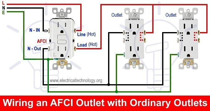 How To Wire An Afci Outlet Receptacle Https Bit Ly 2rmzwkc Electronic Engineering Electrical Circuit Diagram Outlet Wiring