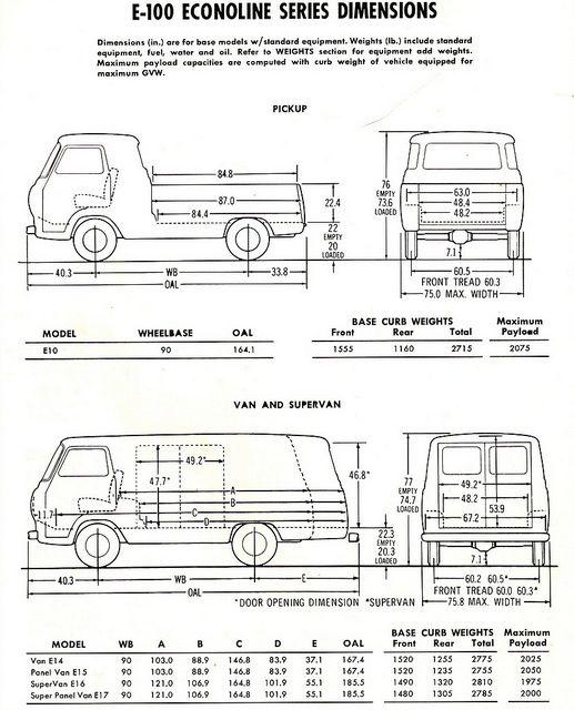 Wiring Diagram Chevy Truck Wiring Diagram 1965 Chevy Wiring Diagram