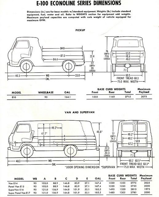length of pickup truck site:pinterest.com - 1000+ images about Vehicles lassic Dodge/Ford conoline on ...