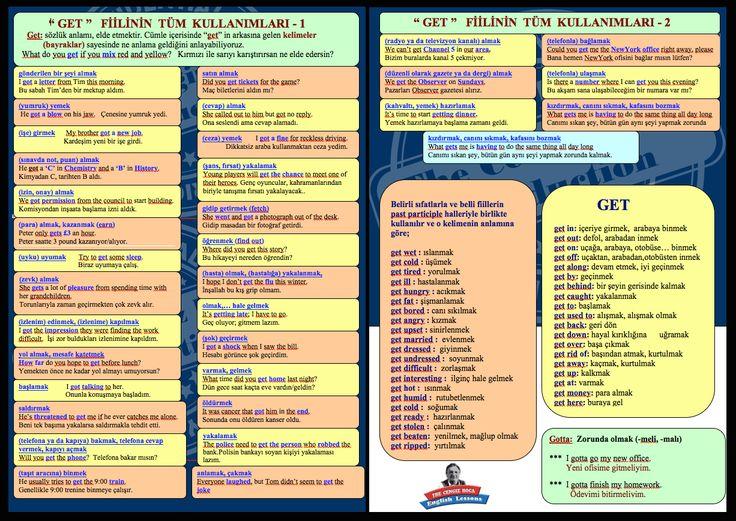 92 best english images on pinterest english grammar