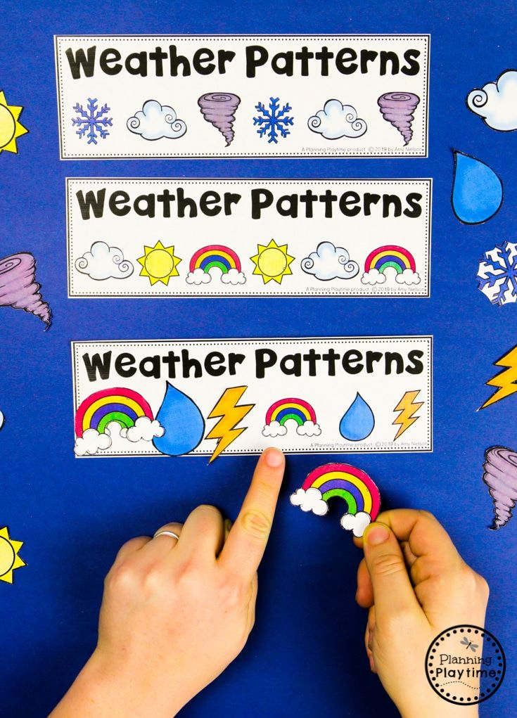 Weather Activities Planning Playtime Weather Activities Preschool Weather Kindergarten Activities Weather Activities For Kids Preschool lesson plan ideas for weather