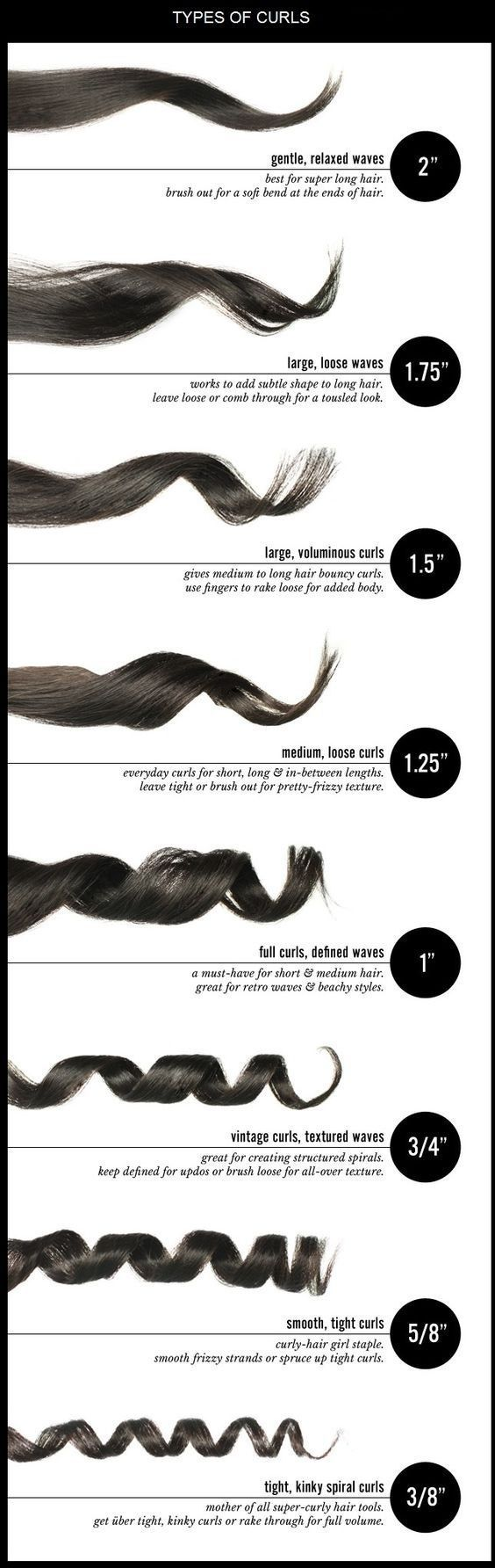 And the right curling iron, too. | 29 Must-See Charts That'll Help You Have The Best Hair Of Your Life