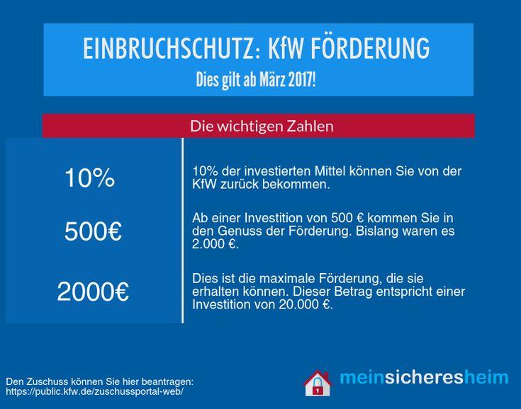 KfW Förderung Einbruchschutz: Jetzt gibt es mehr Geld vom Staat!