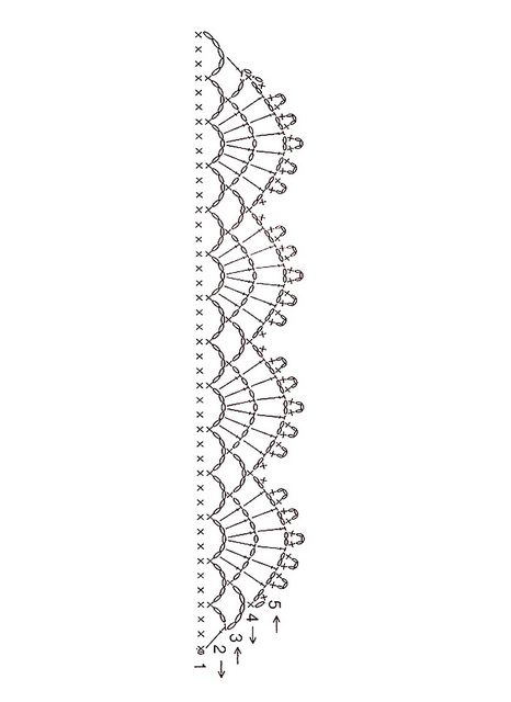 Crochet chart lace edging