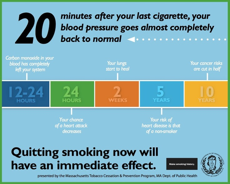 Long term benefits of quitting smoking position would love