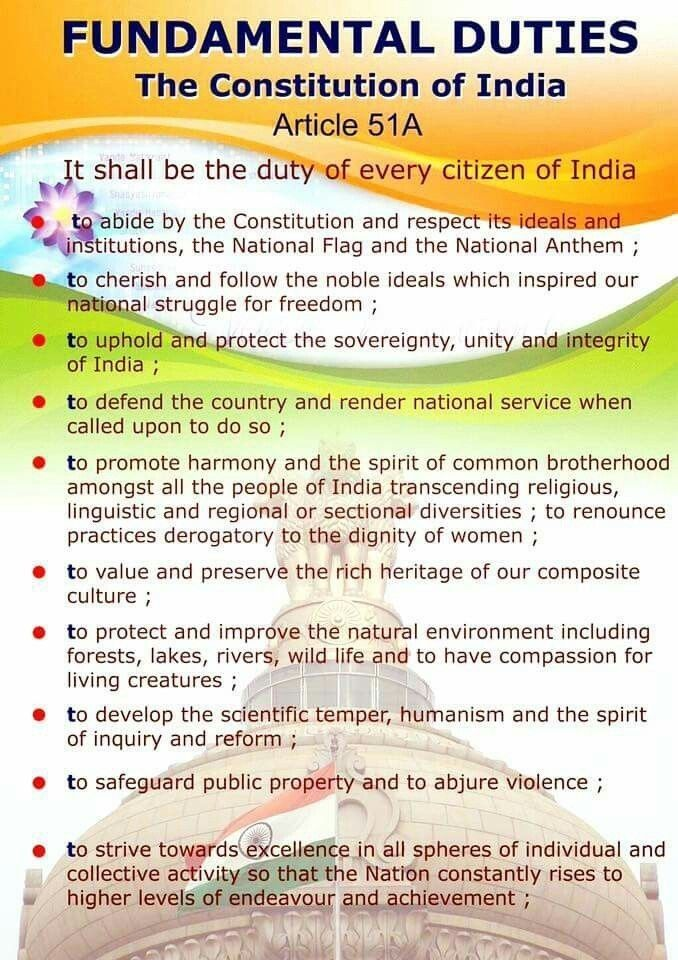 Fundamental Duite Of Indian Citizen Part Iv A Article 51 General Knowledge Fact Political Science Teaching Geography Essay On Constitution