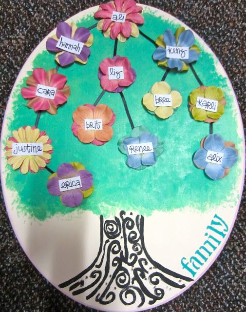 Pretty Little Things: Even More Sorority Crafts!