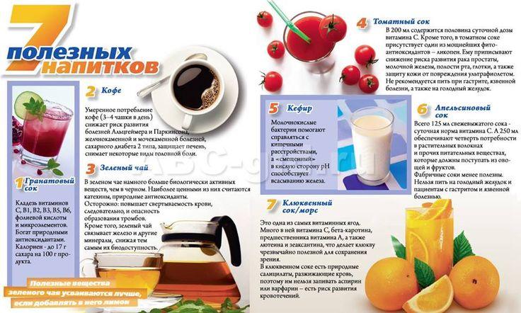 7 полезных напитков
