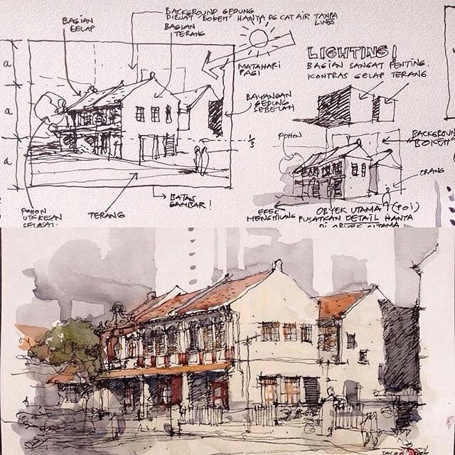 The process of on location sketch by the incredible @artyan_trihandono
