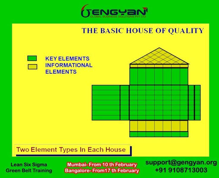 http://www.gengyan.org/lean-six-sigma-green-belt-training-and-certification/