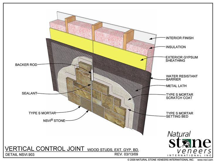 Vertical Joint Construction : Best images about building science details on