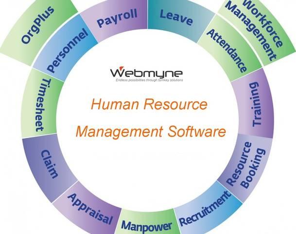 7 best Human Resource Management Software images on Pinterest - software evaluation