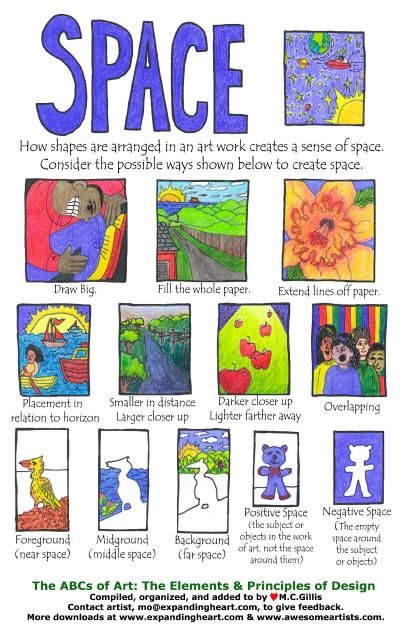 """Different ways to show the element of art -Space. A great resource to distribute to students for comprehending the Elements of art """"Space"""""""