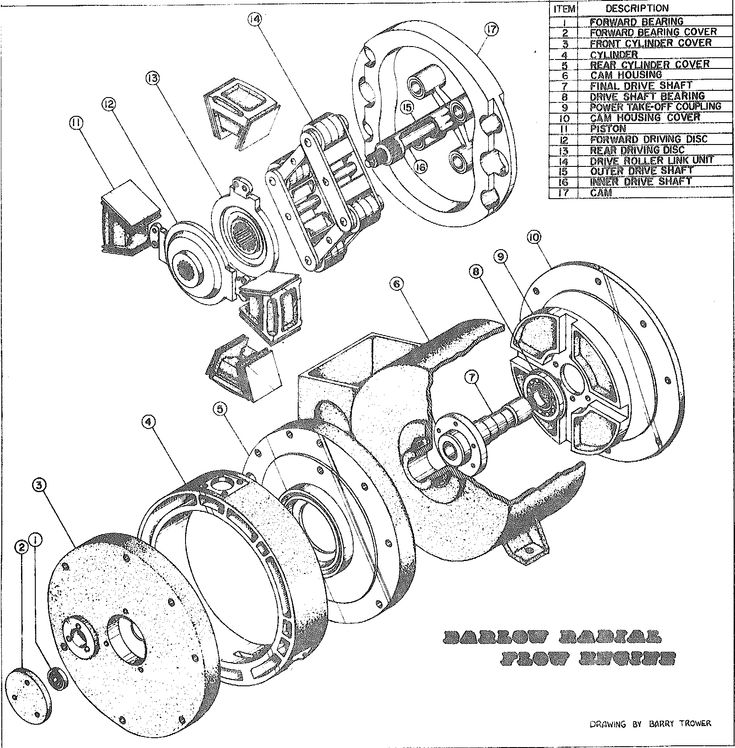 Radial Flow Engine Drawing Isometric Assembly