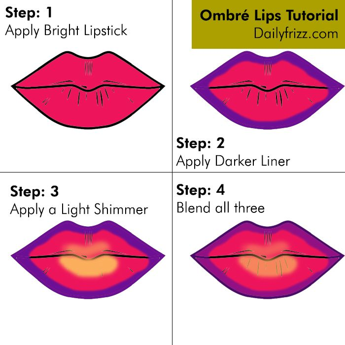 ombre lip gloss | Ombre lips step by step