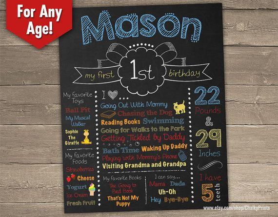 1st Birthday Chalkboard Chalkboard Sign Chalkboard by ChalkyPrints