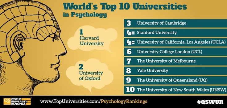 Top Canadian Universities for Psychology | Synonym
