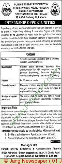 Energy Department Lahore Jobs
