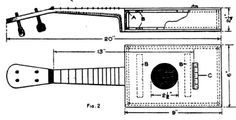 cigar box guitar plans | from the article the one string banjo cigar box guitar and similar ...