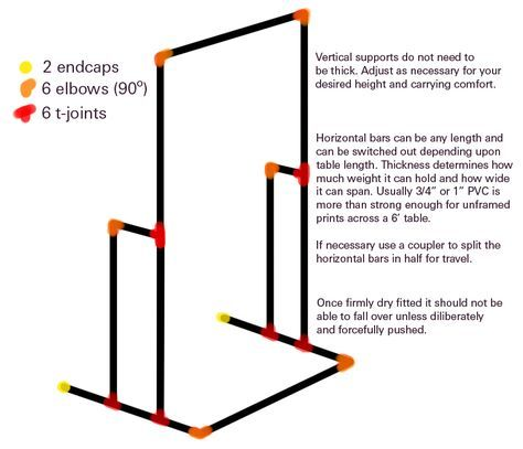 """This basic plan for a PVC rack which cannot fall over might be useful if you have open-back or full-length display windows. Would provide a """"frame"""" for a mannequin or grouping of nesting tables; can be trimmed in seasonal garland, and you can even hang or string things from the frame."""