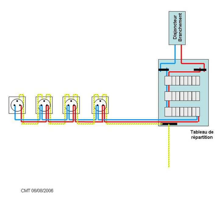 1000 id es propos de branchement electrique sur pinterest tableau electrique boitier. Black Bedroom Furniture Sets. Home Design Ideas