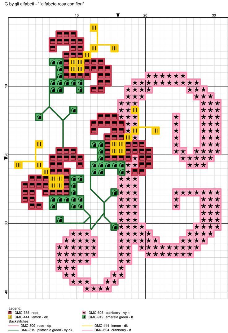 alfabeto rosa con fiori G