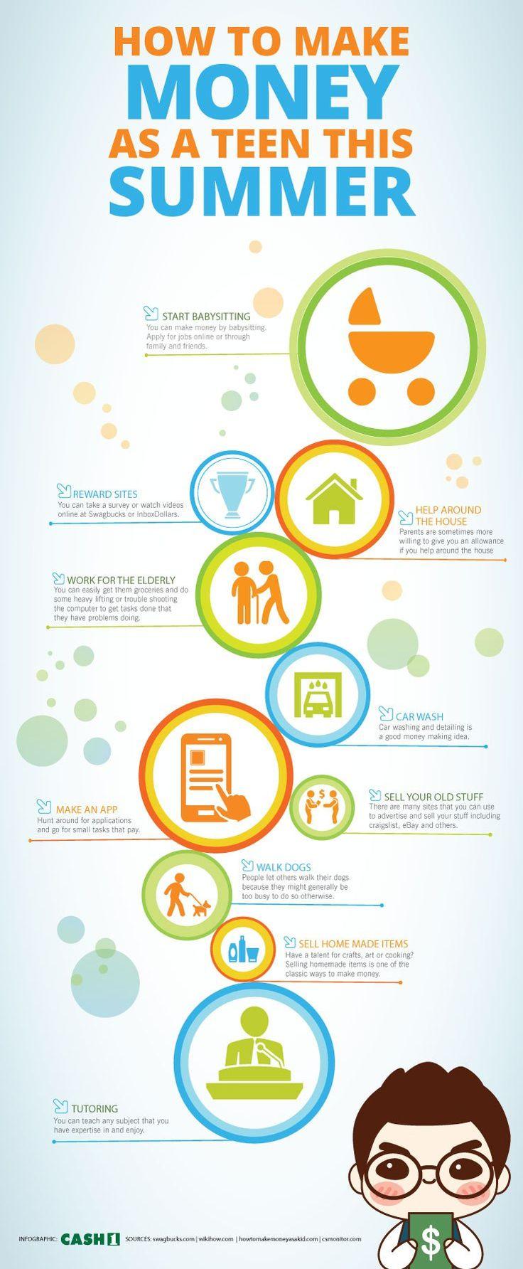 25+ Best Ideas About Teen Summer Jobs On Pinterest  Summer Jobs For Teens,  Eos Lip Balm And Lip Balm Packaging