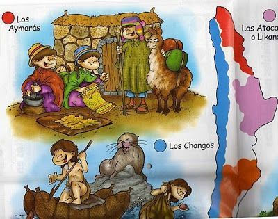 conozcamos chile: Dibujos de pueblos originario de Chile para niños: