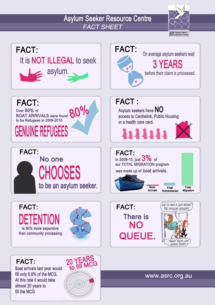 Great Asylum Seeker Myth buster poster from Australia! We are trying to create something like this for the Dignity for Asylum Seekers Bristol march on 29th June and for others to joining in our national day of action (from the Asylum Seeker Resource Centre http://www.asrc.org.au/)