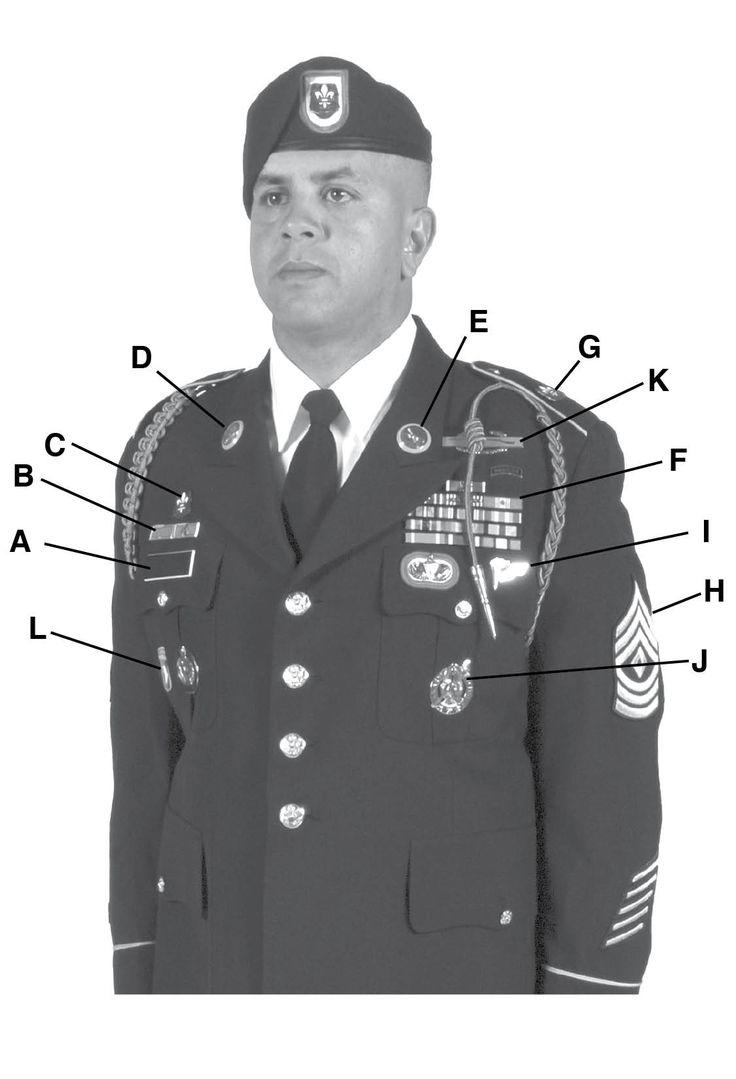 Army Service Uniform, NCO , Male Nco, Army combat uniform