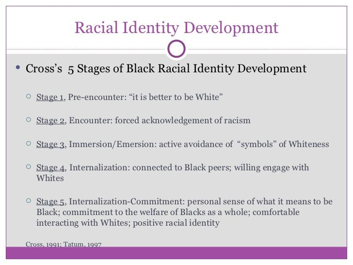 an analysis of racism in the help Further research has found that racism-related vigilance was associated with more sleep difficulty for black adults than white adults and that the disparity in sleep confront institutionalized racism finally, encouraging african-american emerging adults to become involved in civic engagement and analyze.