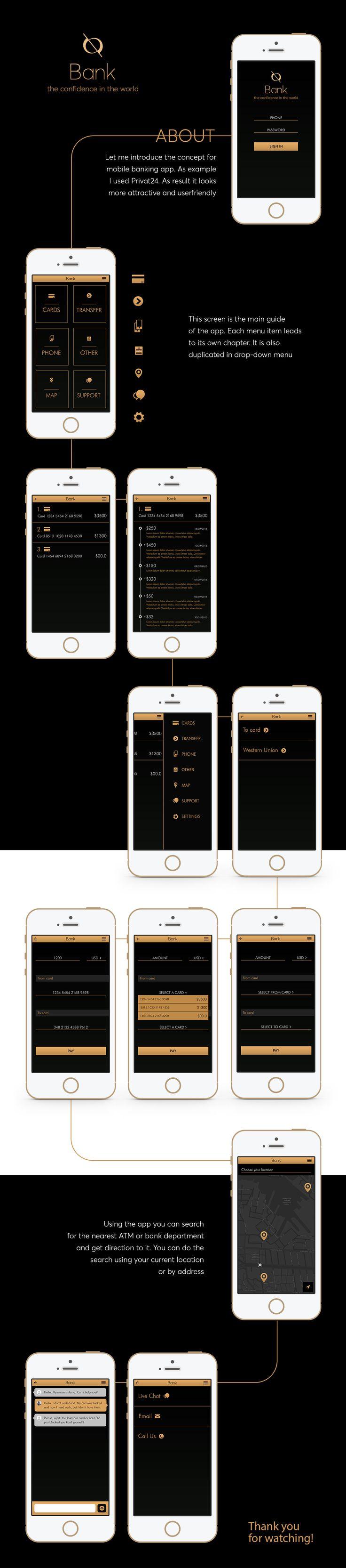 Concept Bank App on Behance