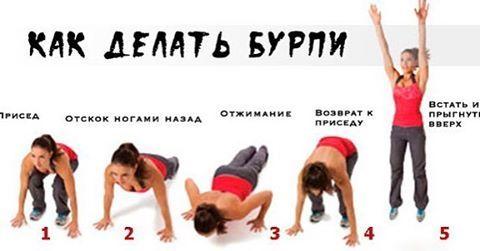 Бурпи: что это за упражнение и как его выполнять, чтобы сжигать лишние калории?  Бурпи — это одно из лучших жиросжигающих упражнений среди упражнений с собственным весом. Также благодаря постоянной смене положения тела в пространстве бурпи создают большую нагрузку на сердечно-сосудистую систему, тренируя ее выносливость.  Как выпонять:  1. Встань прямо, поставив ноги на ширину плеч, руки опусти по бокам.  2. Присядь и поставь ладони на пол.  3. Теперь отпрыгни назад в упор лежа так, чтобы…