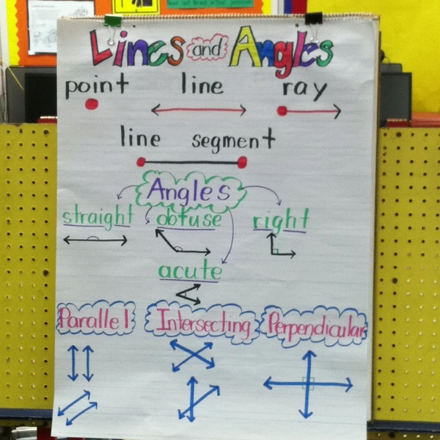 Lines Amp Angles Anchor Chart Best Classroom Anchor Charts