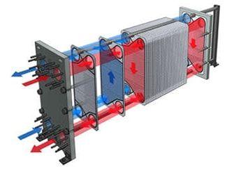 Eşanjör, sıvı veya gaz - iki akışkanın birinden diğerine ısı transferini sağlayan devre elemanıdır. Borulu ve plakalı tip ve özel eşanjör çeşitleri bulunur.