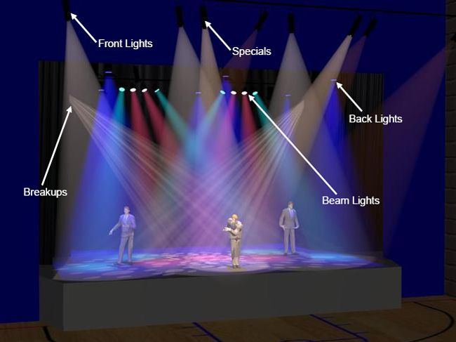 Jands - Getting the Lighting Right For A Schoolu0027s Multi-Purpose Hall & 25+ trending Stage lighting ideas on Pinterest | Stage lighting ... azcodes.com