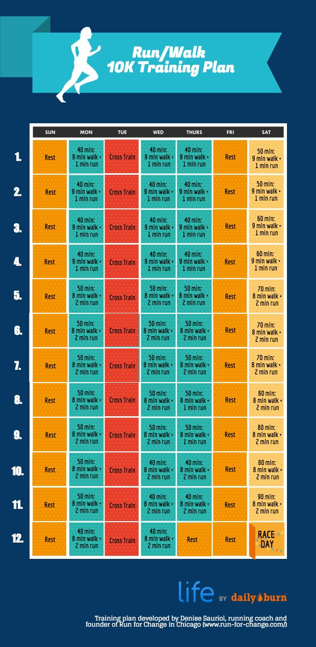 10K Run/Walk Training Plan for Beginners