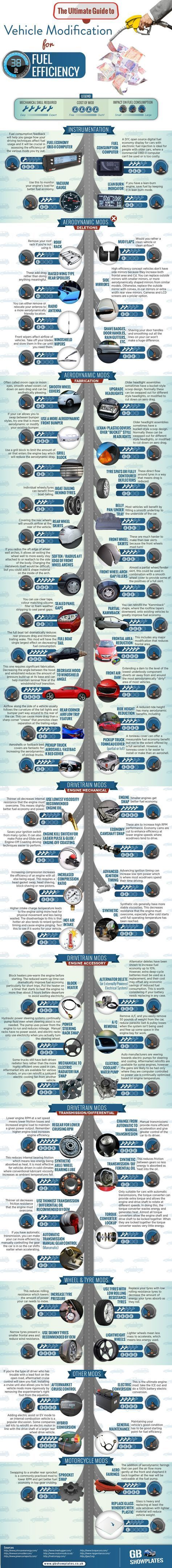 Vehicle modification for fuel efficiency infographic transportation cars