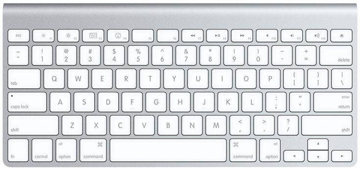 How Do I Use Swedish Letter On My Laptop Keyboard