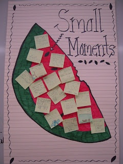 Writing Small Moments stories