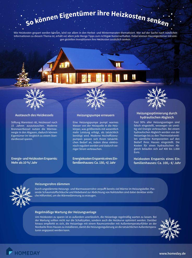 Fusbodenheizung-verlegen-arten-von-heizsystemen-kosten-vorteile ...