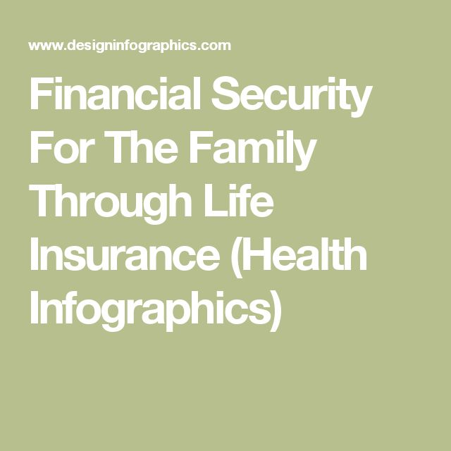 Financial Security For The Family Through Life Insurance (Health  Infographics)