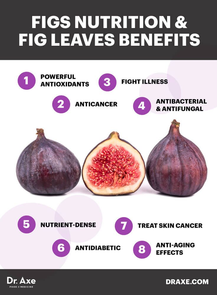Figs nutrition and fig leaves benefits - Dr. Axe http://www.draxe.com #health #holistic #natural