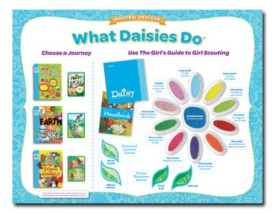 Insignia List: Girl Scout Daisies